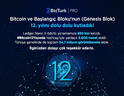 Bitcoin Başlangıç Bloku'nun  12. yıl Dönümüne Özel Kutlama