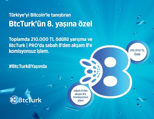 BtcTurk'ten 8. doğum gününde toplam 210 bin TL değerinde yarışma